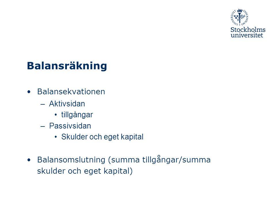 Balansräkning Balansekvationen Aktivsidan tillgångar Passivsidan