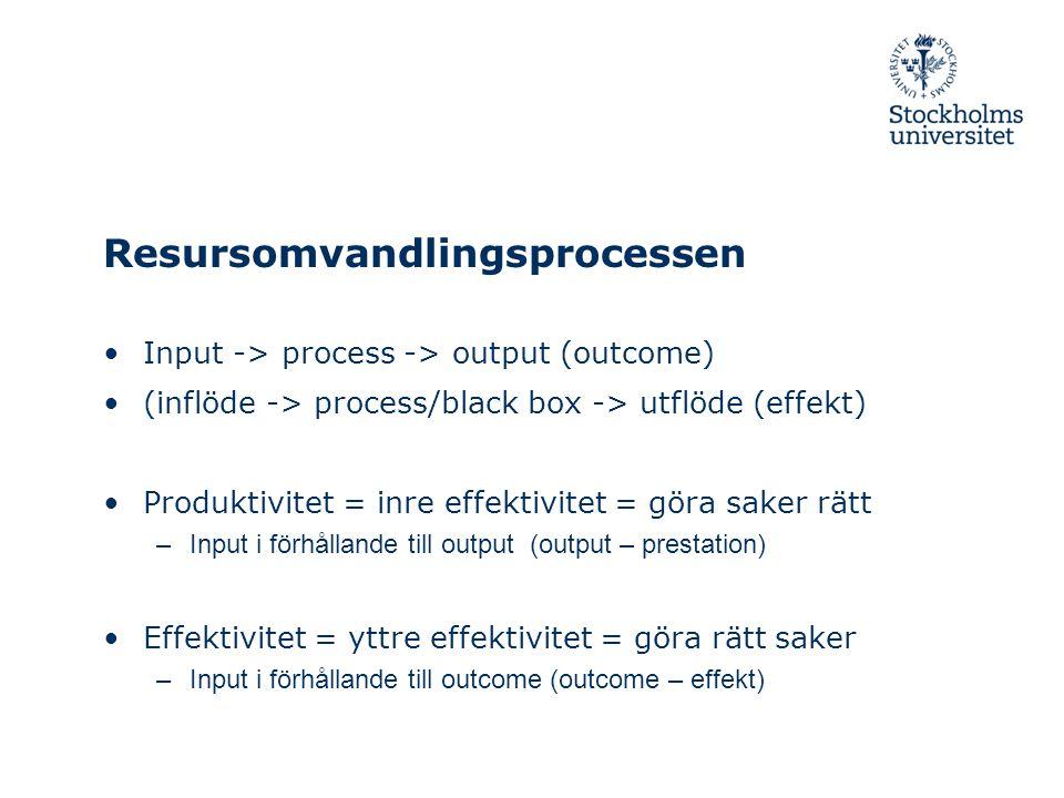 Resursomvandlingsprocessen