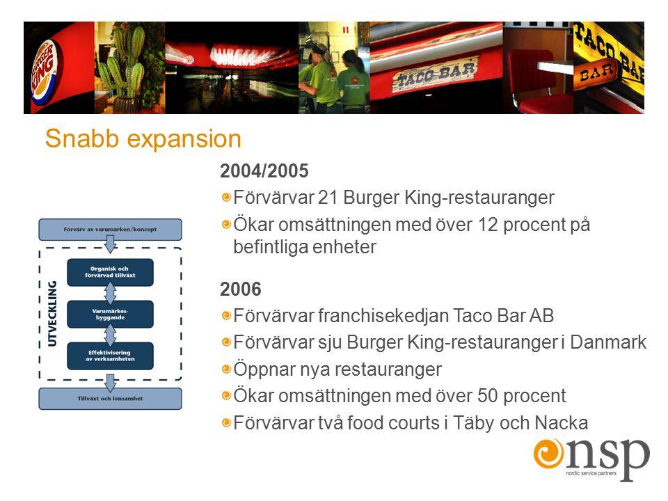Snabb expansion 2004/2005 Förvärvar 21 Burger King-restauranger
