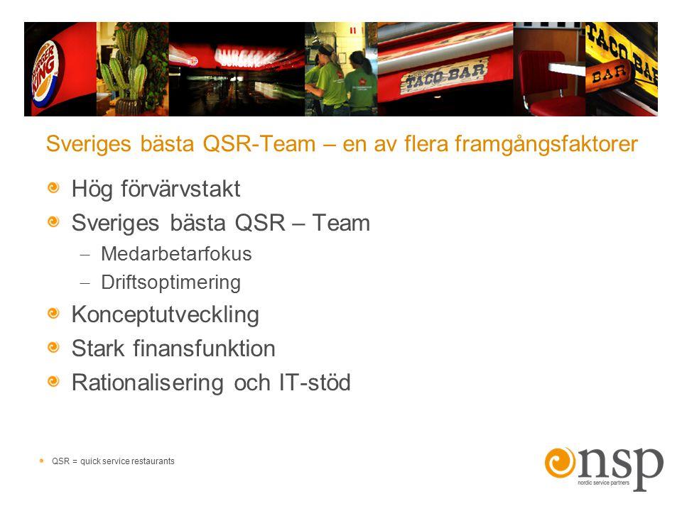 Sveriges bästa QSR-Team – en av flera framgångsfaktorer