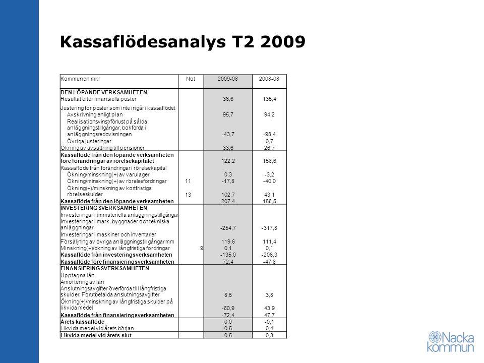 Kassaflödesanalys T2 2009 Kommunen mkr Not 2009-08 2008-08