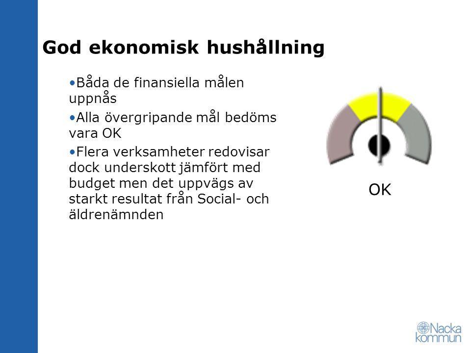 God ekonomisk hushållning