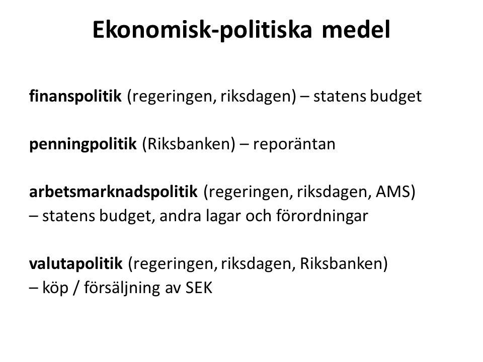 Ekonomisk-politiska medel