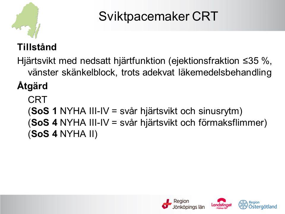 Sviktpacemaker CRT Tillstånd