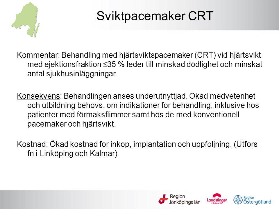 Sviktpacemaker CRT