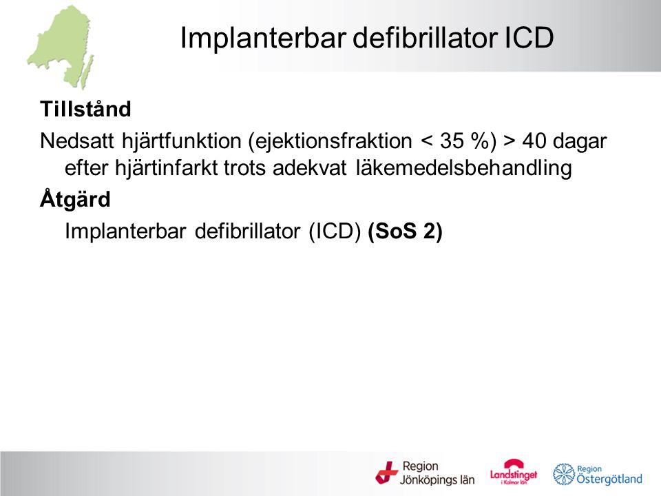 Implanterbar defibrillator ICD