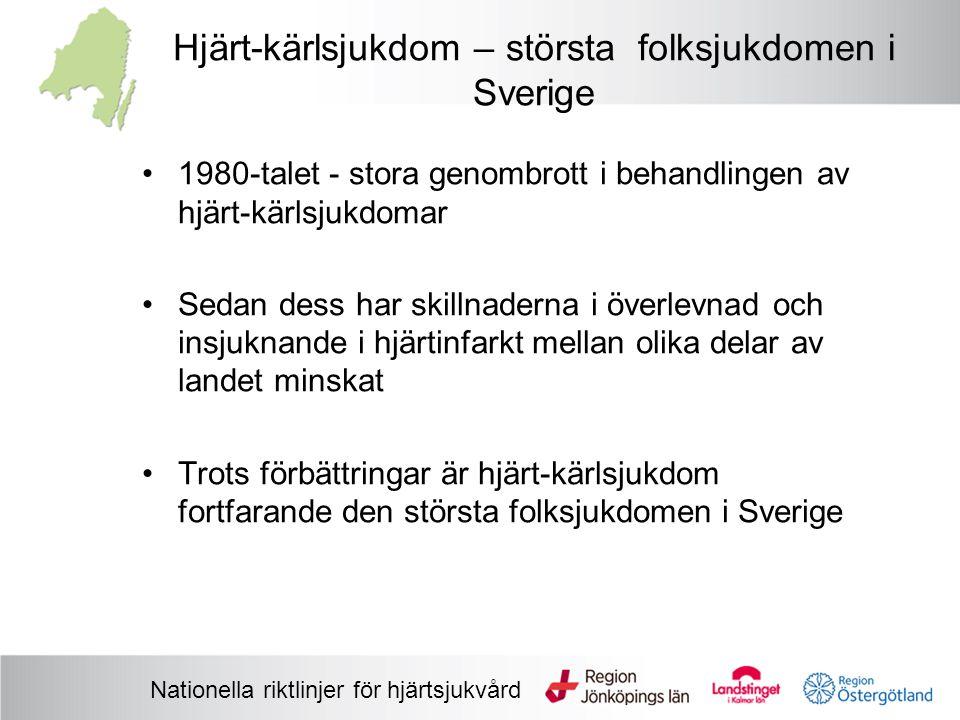 Hjärt-kärlsjukdom – största folksjukdomen i Sverige