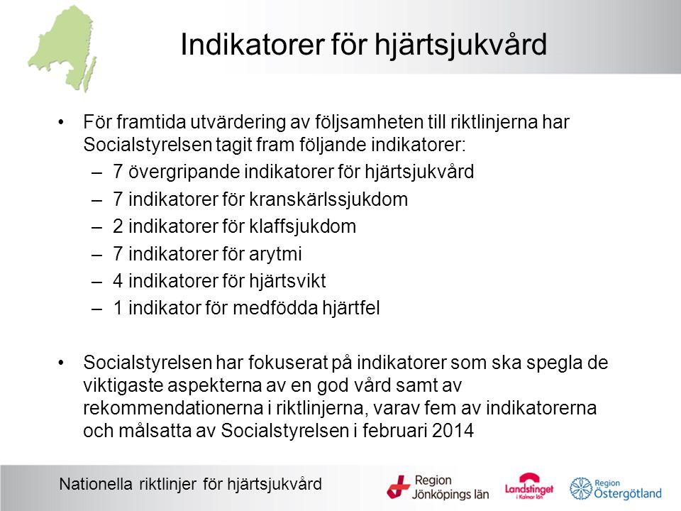 Indikatorer för hjärtsjukvård