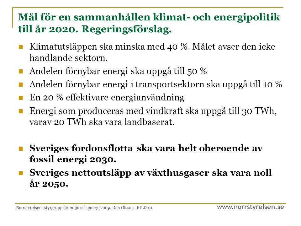 Mål för en sammanhållen klimat- och energipolitik till år 2020