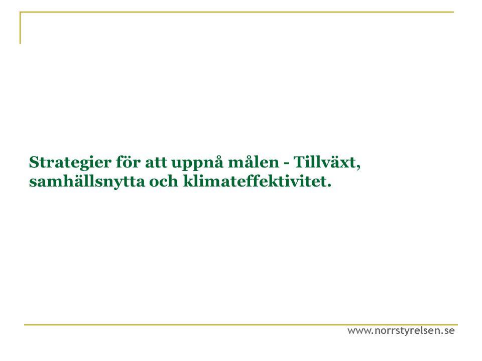 Strategier för att uppnå målen - Tillväxt, samhällsnytta och klimateffektivitet.