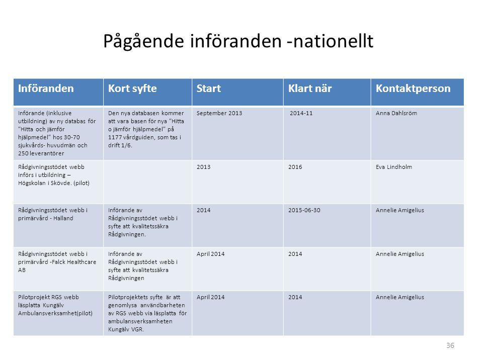 Pågående införanden -nationellt