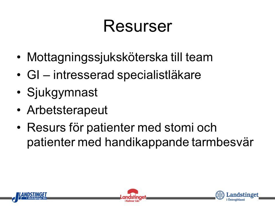 Resurser Mottagningssjuksköterska till team