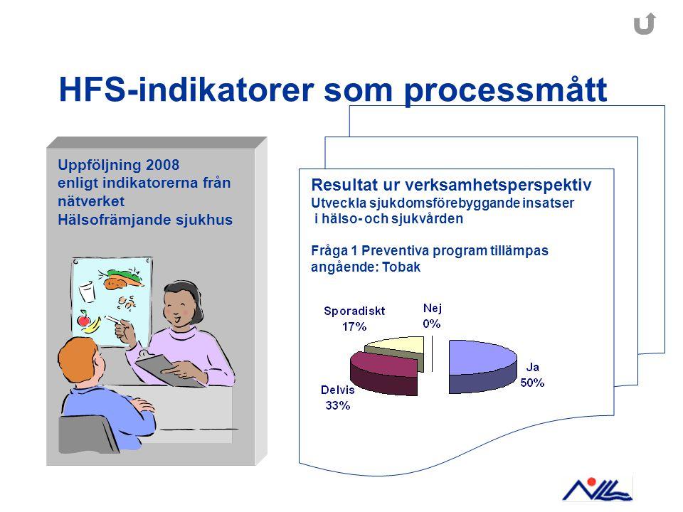 HFS-indikatorer som processmått