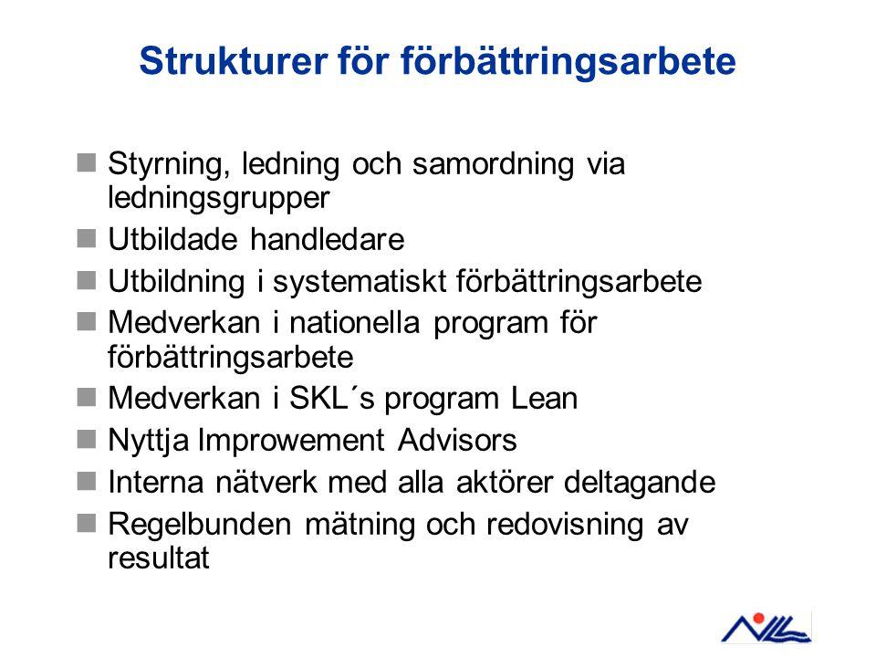 Strukturer för förbättringsarbete