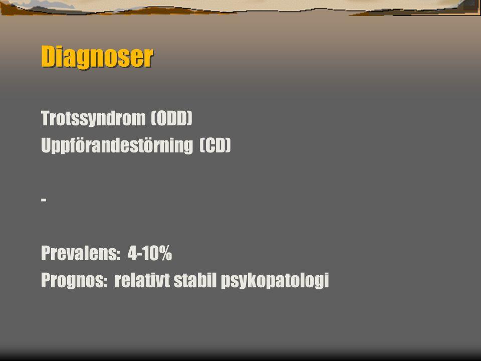 Diagnoser Trotssyndrom (ODD) Uppförandestörning (CD) -