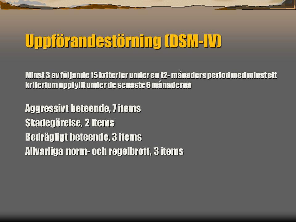 Uppförandestörning (DSM-IV)