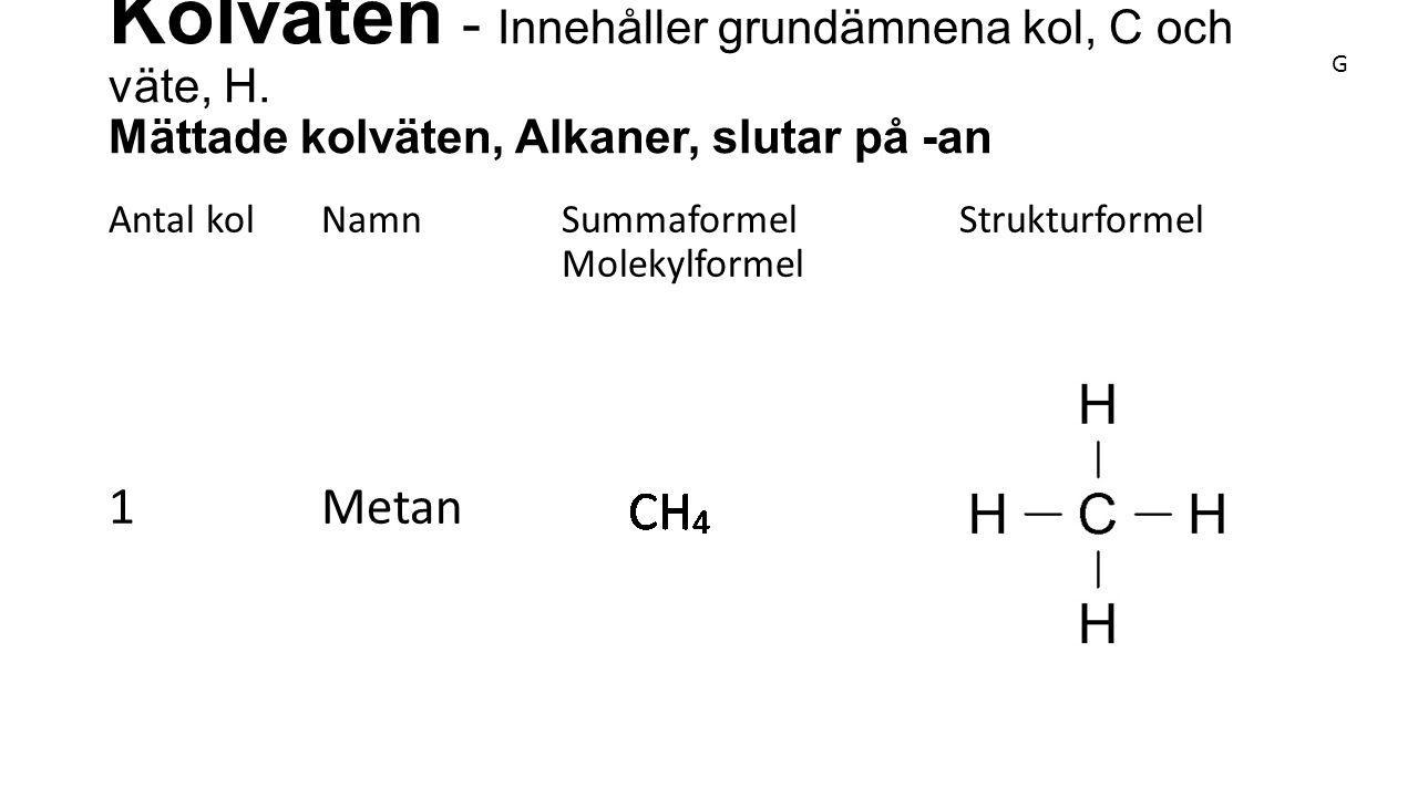 Kolväten - Innehåller grundämnena kol, C och väte, H