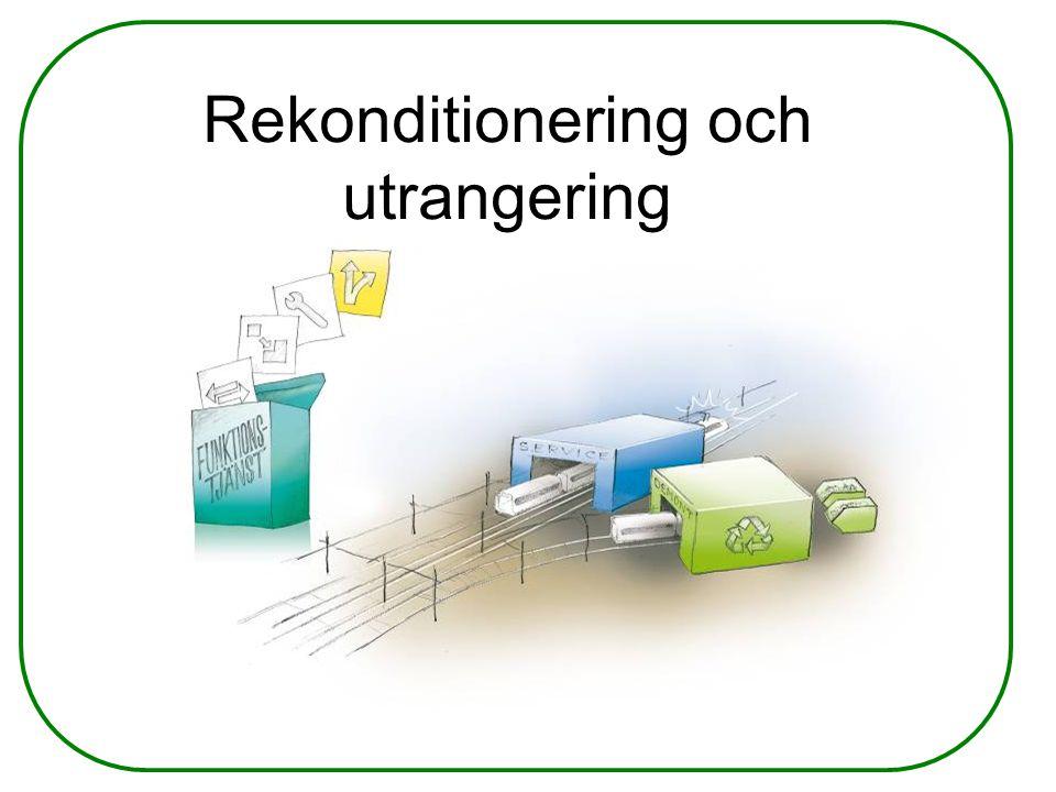 Rekonditionering och utrangering