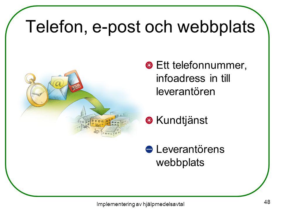 Telefon, e-post och webbplats