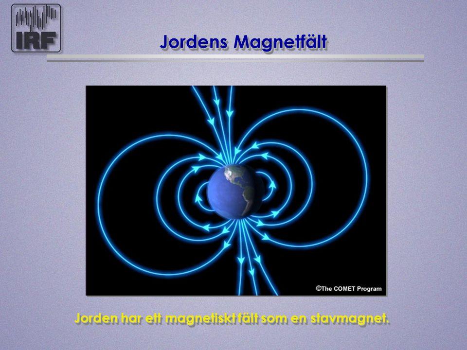 Jorden har ett magnetiskt fält som en stavmagnet.