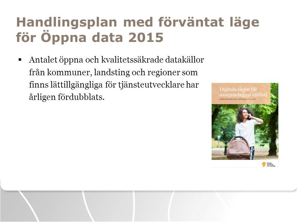 Handlingsplan med förväntat läge för Öppna data 2015
