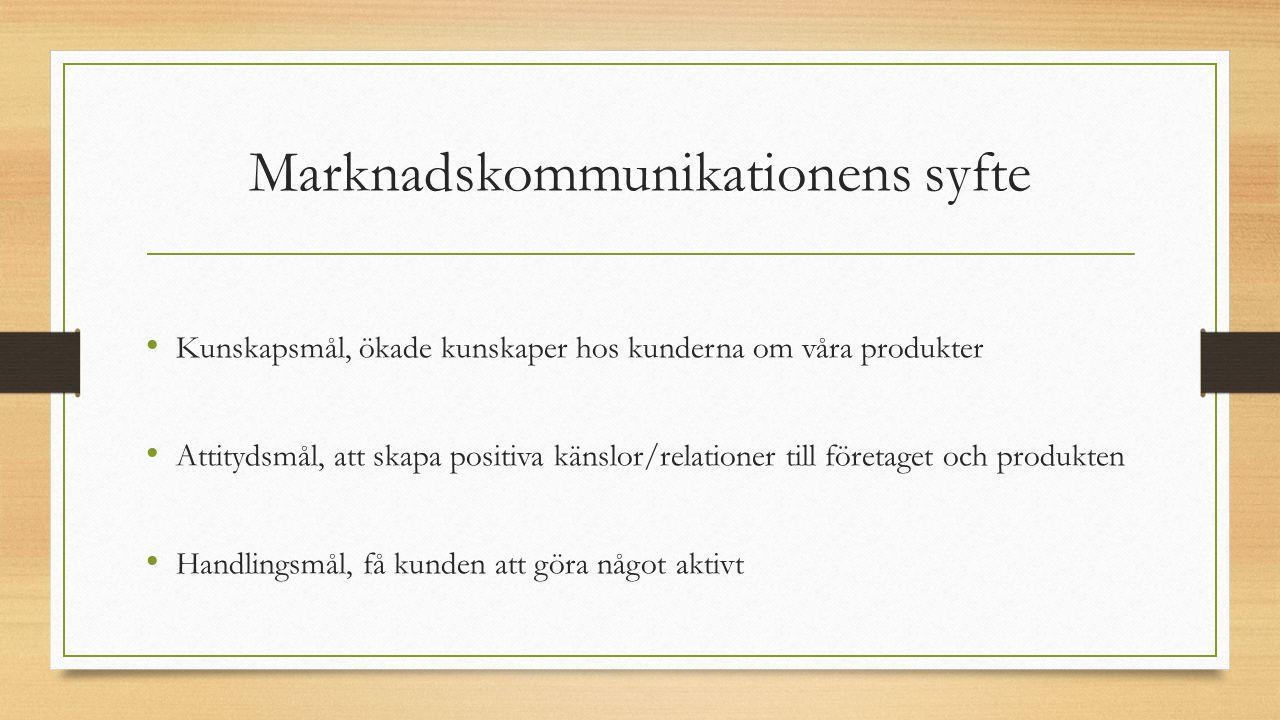 Marknadskommunikationens syfte