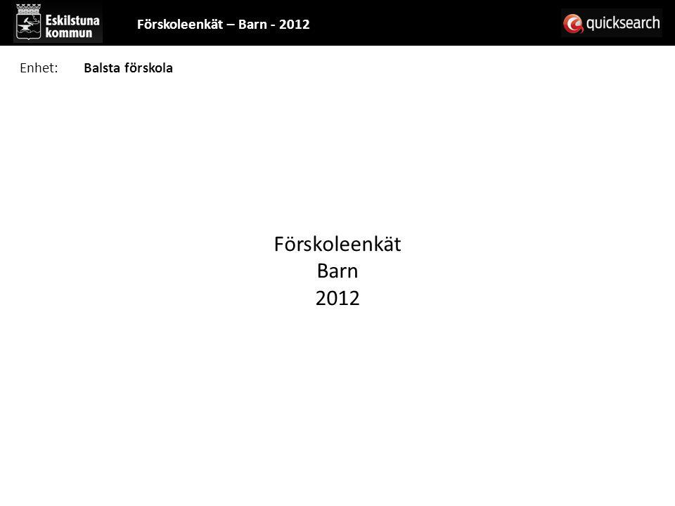 Förskoleenkät Barn 2012 Förskoleenkät – Barn - 2012 Enhet: