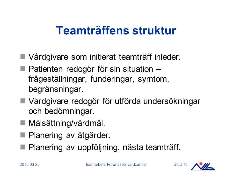 Teamträffens struktur