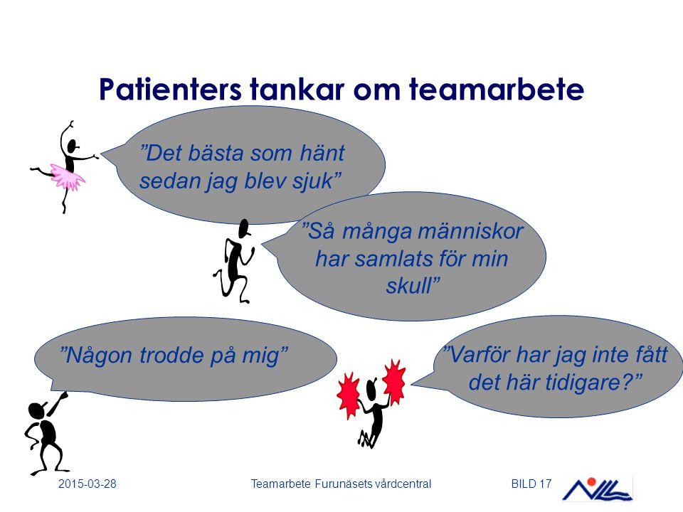Patienters tankar om teamarbete