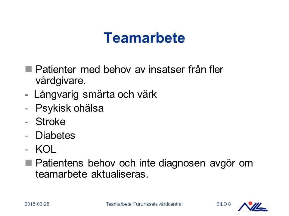 Teamarbete Furunäsets vårdcentral