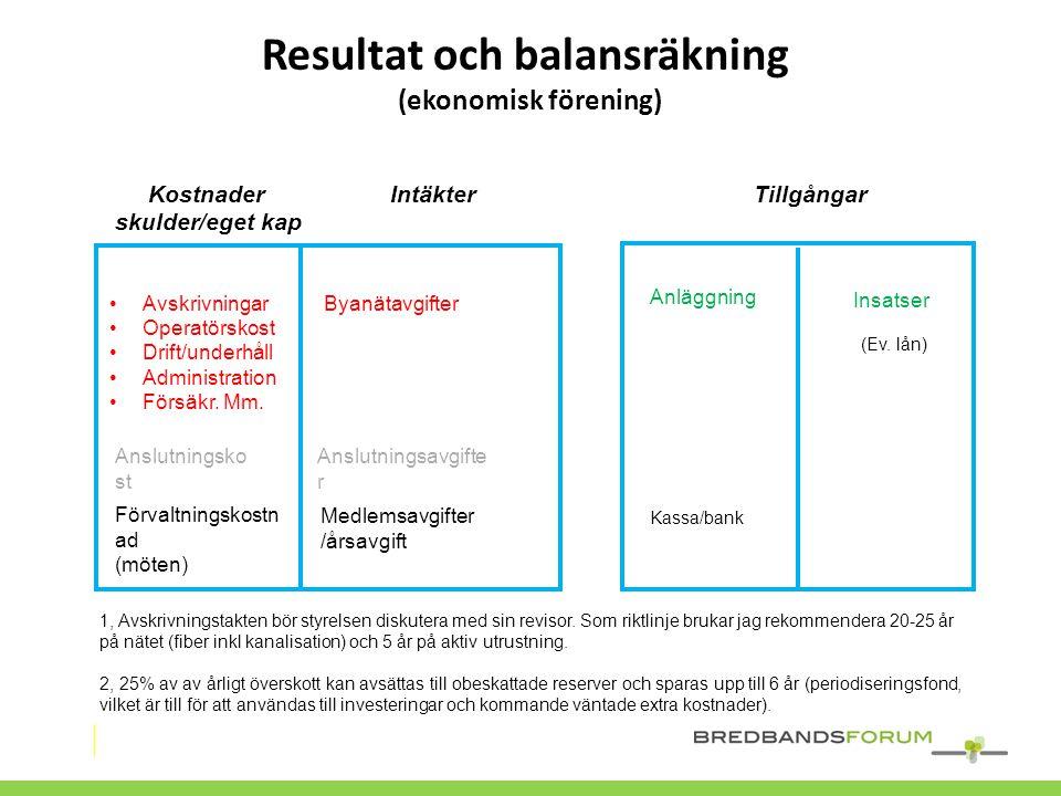 Resultat och balansräkning
