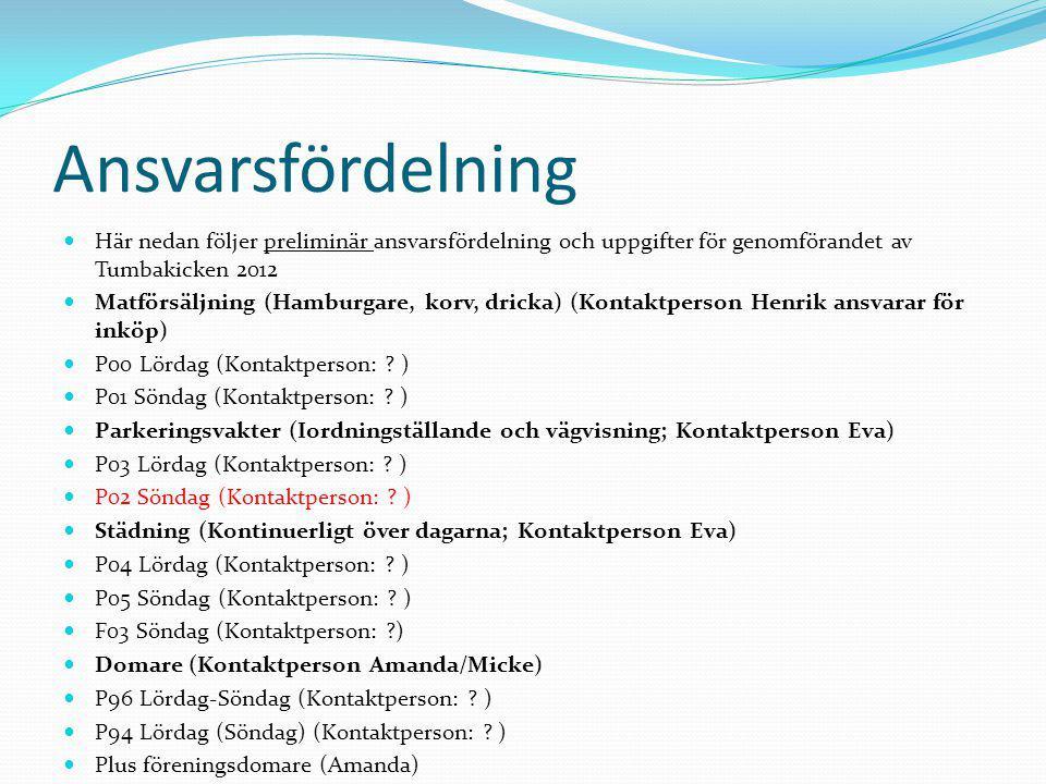 Ansvarsfördelning Här nedan följer preliminär ansvarsfördelning och uppgifter för genomförandet av Tumbakicken 2012.