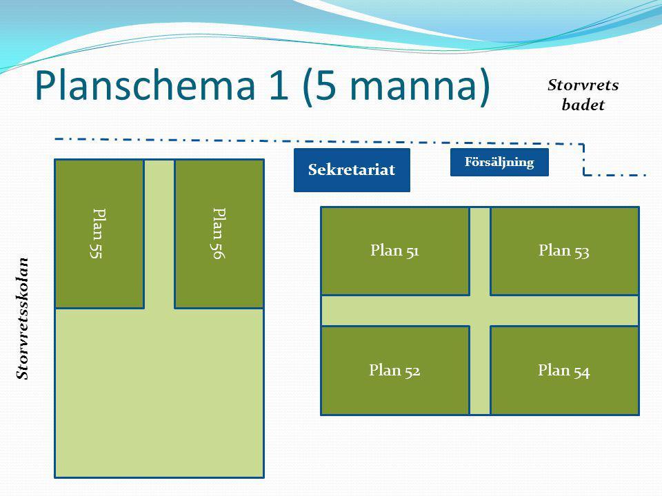Planschema 1 (5 manna) Storvrets badet Sekretariat Plan 55 Plan 56