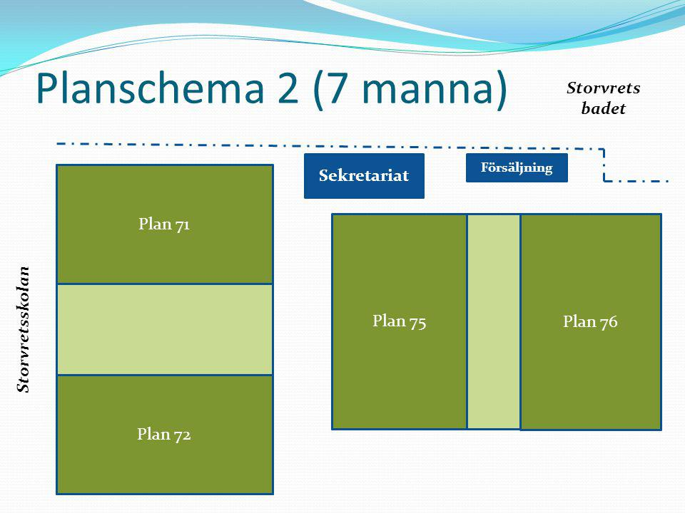 Planschema 2 (7 manna) Storvrets badet Sekretariat Plan 71 Plan 75