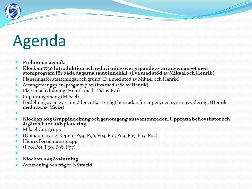 Agenda Preliminär agenda