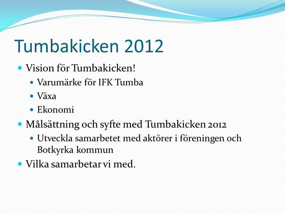 Tumbakicken 2012 Vision för Tumbakicken!
