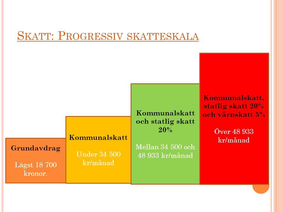 Skatt: Progressiv skatteskala