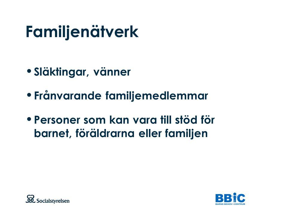 Familjenätverk Släktingar, vänner Frånvarande familjemedlemmar