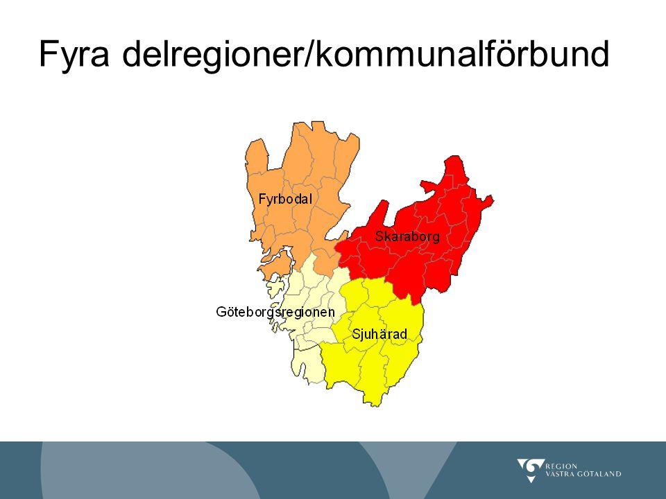 Fyra delregioner/kommunalförbund