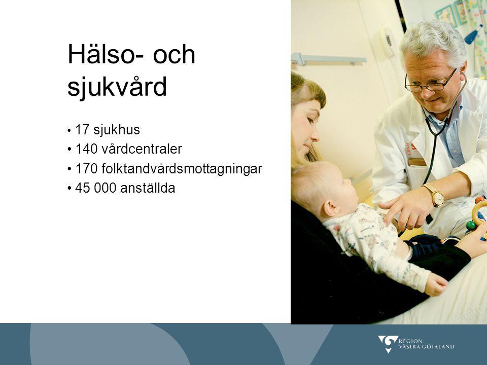 Hälso- och sjukvård 140 vårdcentraler 170 folktandvårdsmottagningar
