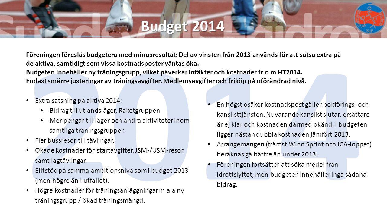 Budget 2014 2014.