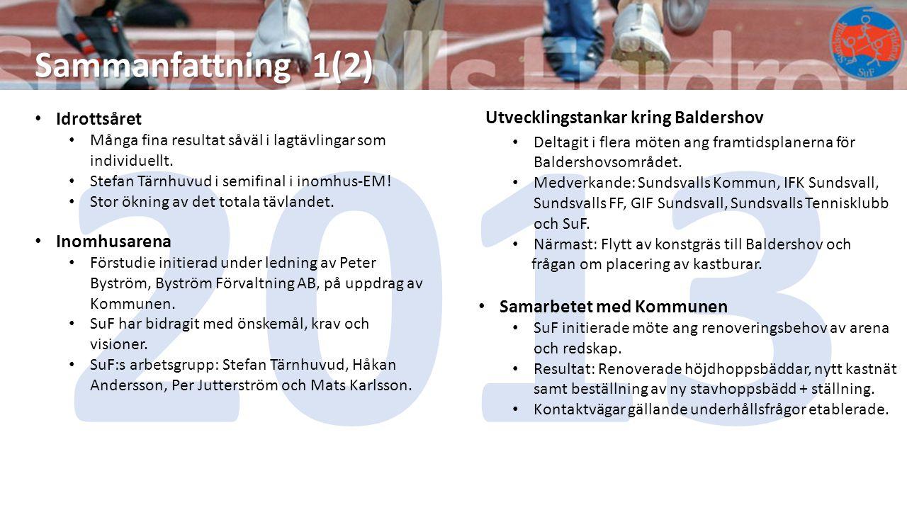 2013 Sammanfattning 1(2) Utvecklingstankar kring Baldershov