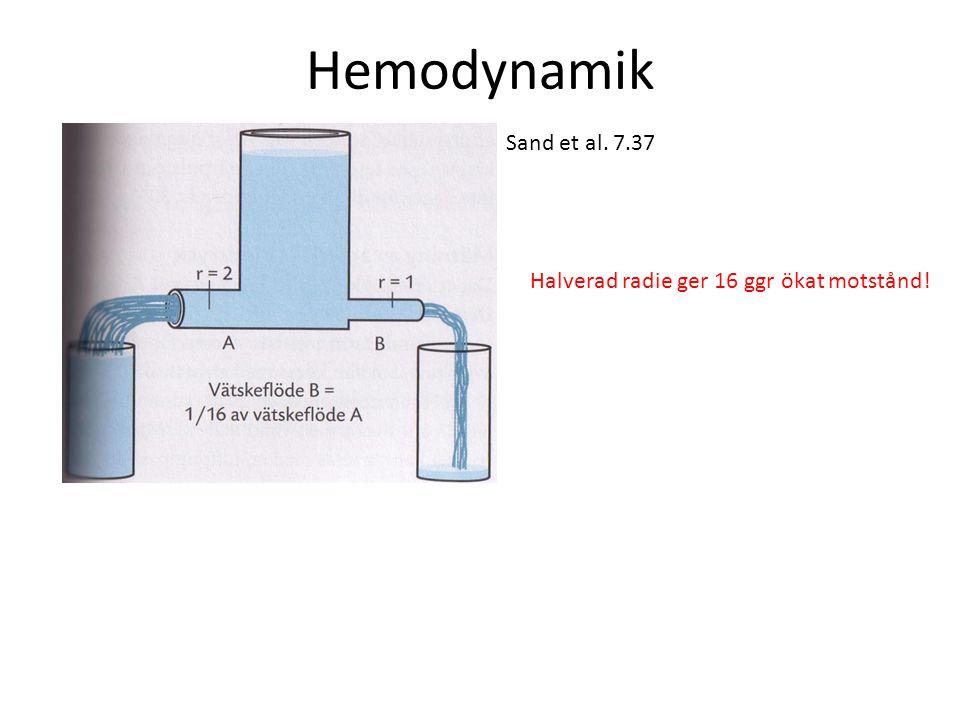 Hemodynamik Sand et al. 7.37 Halverad radie ger 16 ggr ökat motstånd!