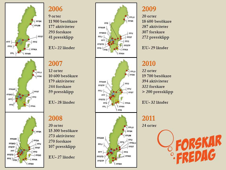 2006 2009 2007 2010 2008 2011 9 orter 11 900 besökare 177 aktiviteter