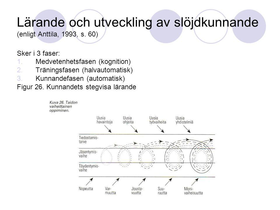 Lärande och utveckling av slöjdkunnande (enligt Anttila, 1993, s. 60)