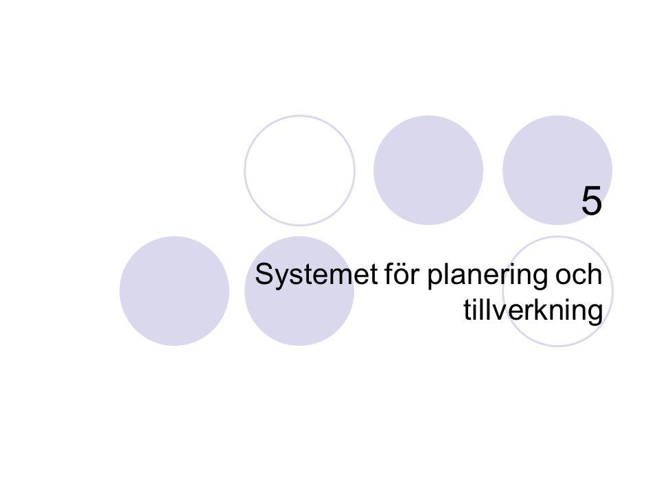 Systemet för planering och tillverkning