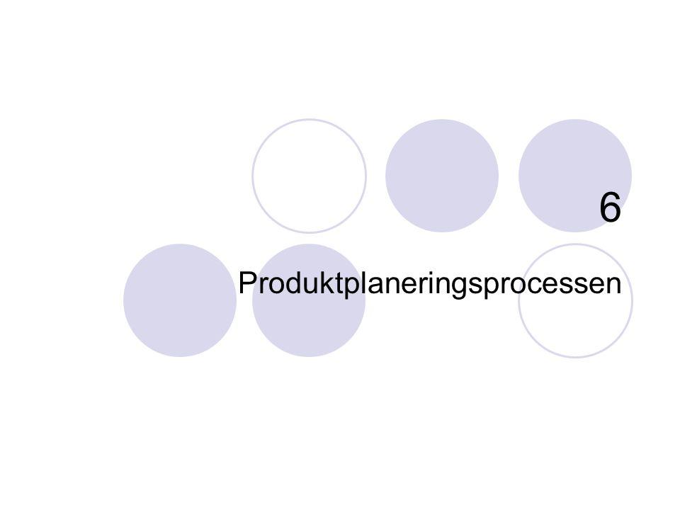 Produktplaneringsprocessen
