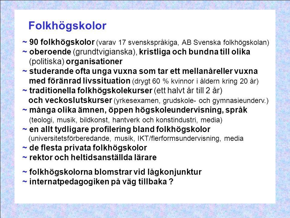 Folkhögskolor ~ 90 folkhögskolor (varav 17 svenskspråkiga, AB Svenska folkhögskolan) ~ oberoende (grundtvigianska), kristliga och bundna till olika.