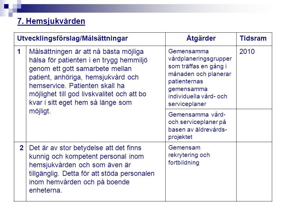 7. Hemsjukvården Utvecklingsförslag/Målsättningar Åtgärder Tidsram 1