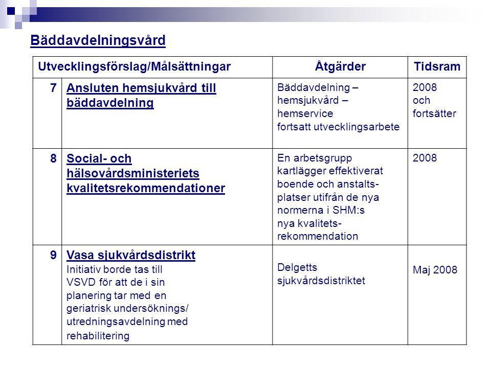 Bäddavdelningsvård Utvecklingsförslag/Målsättningar Åtgärder Tidsram 7